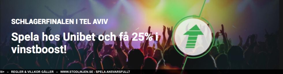Eurovision odds 2019- Eurovision Song Contest odds vinnare Tel-Aviv!