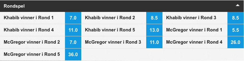 Conor mcgregor vs khabib Nurmagomedov odds betfair