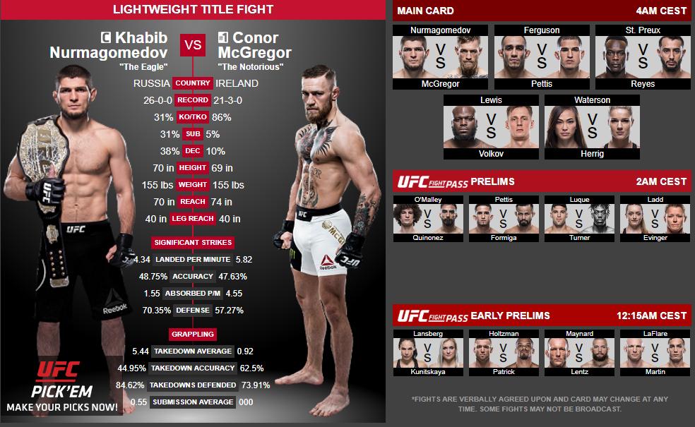 UFC 229 Khabib Nurmagomedov vs Conor McGregor svensk tid & kanal vilken tid, kanal & sändning TV Sverige