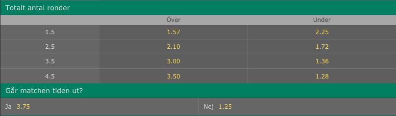 khabib Nurmagomedov vs Conor mcgregor odds bet365