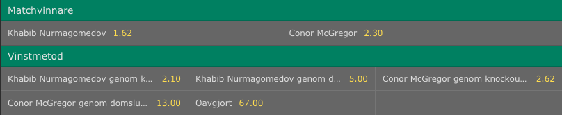 mcgregor vs khabib odds bet365