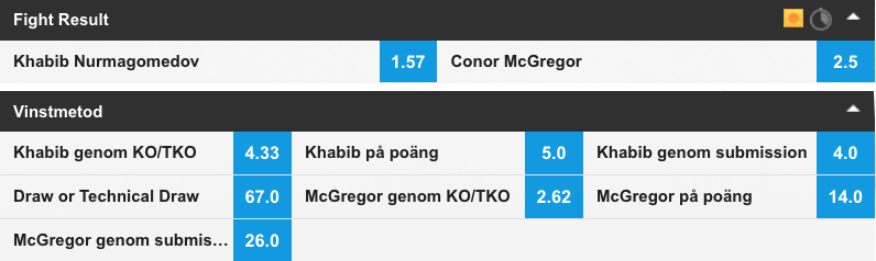 mcgregor vs khabib odds betfair