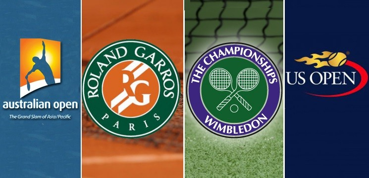 Mest prispengar tennis Grand Slam turnering 2019