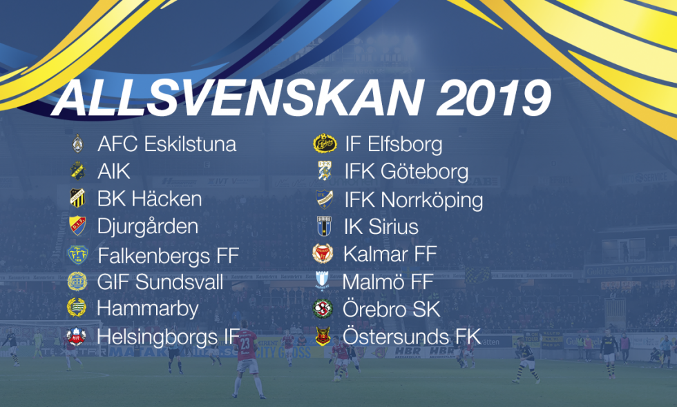 Så slutar Allsvenskan 2019