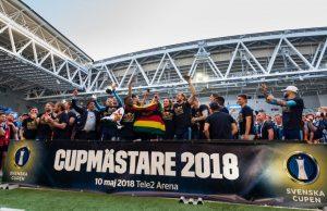Prispengar Svenska Cupen 2020- så mycket får vinnaren i vinstpengar!