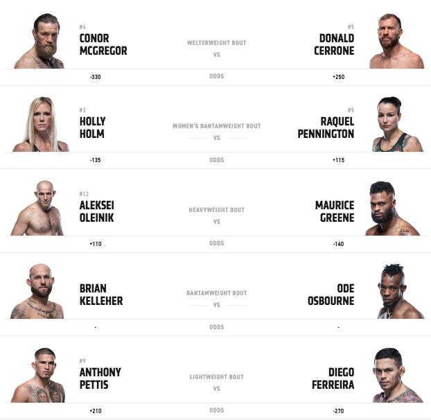 UFC 246 main card
