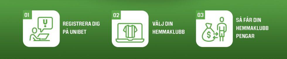 TV tider Malmö FF Wolfsburg - vilken tid visas MFF Wolfsburg i EL?