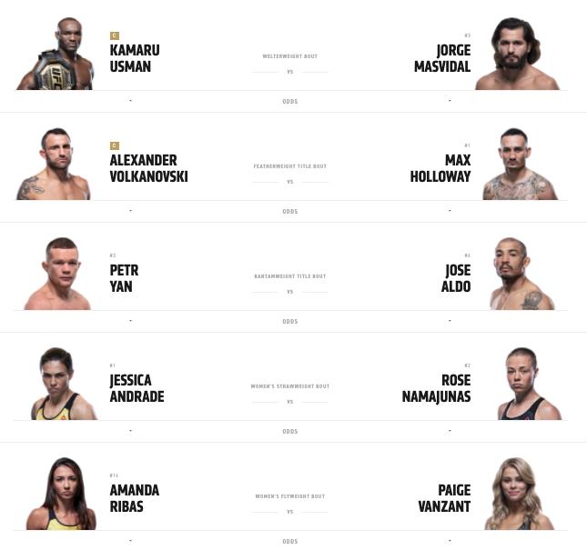 UFC 251 fight card