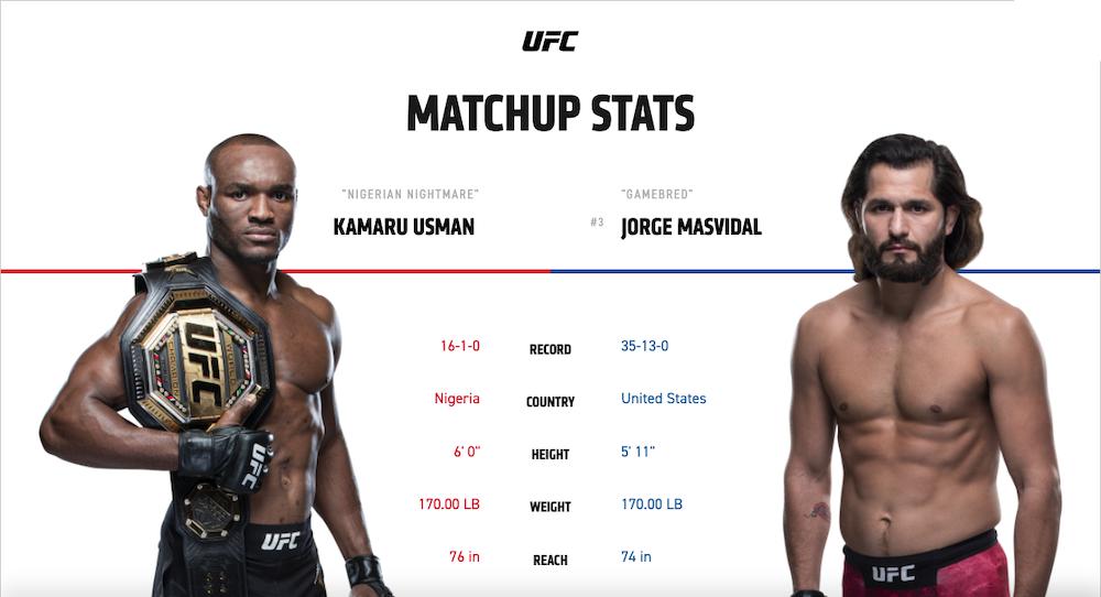 UFC 251 svensk tid & kanal Usman vs Masvidal TV-sändning i Sverige!